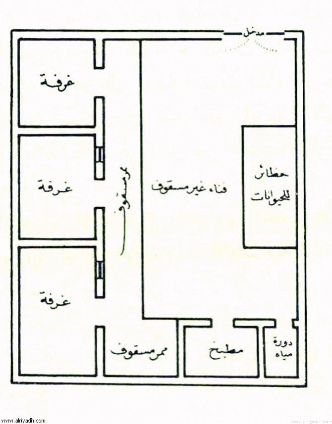 مخطط بيت شعبي اجمل تصاميم المنازل الشعبيه غرور وكبرياء