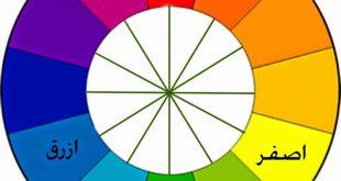 صورة الدائرة اللونية في الرسم , كيفية دمج الالوان