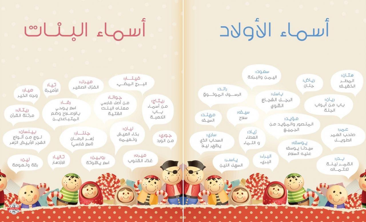 صورة اسم ولد حلو , تحتار فيه كل ام
