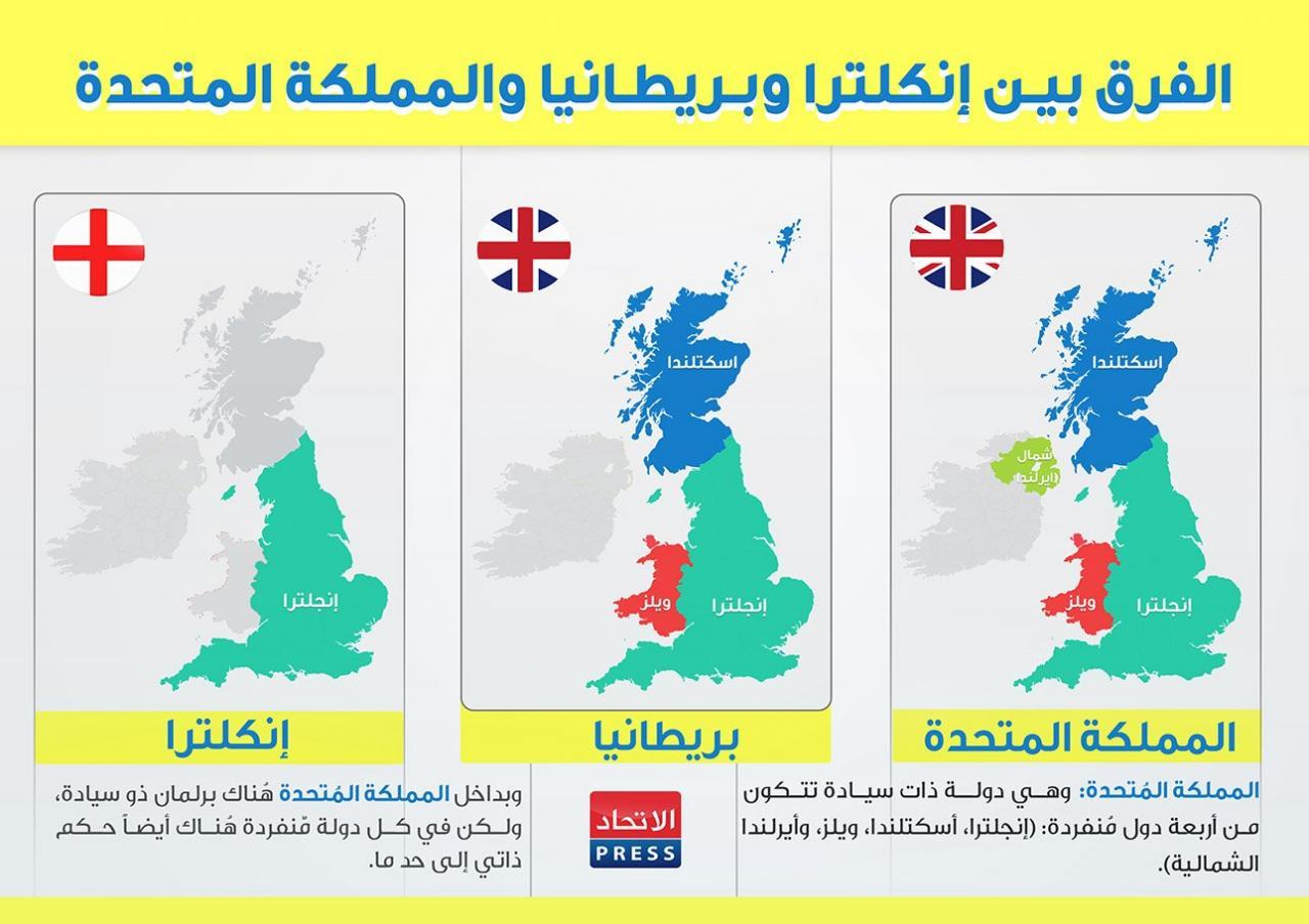 صورة الفرق بين انجلترا وبريطانيا , لا يعرفه الكثير عن بريطانيا
