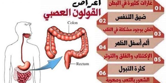 صورة ماهي اعراض القولون الهضمي , من اوجع التعب