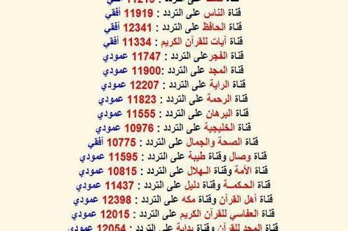 صورة ترددات القنوات الدينية على النايل سات, هذه هي الترددات الخاصة ببعض القنوات الاسلامية
