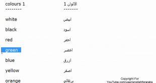 صورة اسماء انجليزية ومعانيها، من أجمل الإسماء تحفة