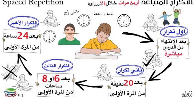 صورة طريقة الحفظ بسرعة، تهم كل الطلاب